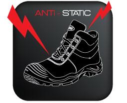Anti-Static