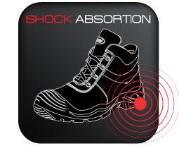 Shock-Absortion
